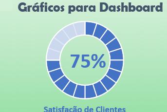 [Excel Básico] – Criando um Gráfico de progressão usado em Dashboard no Excel